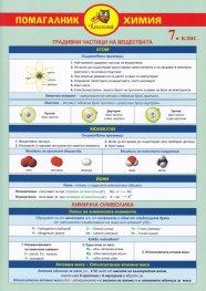 Помагалник Химия 7 клас - Градивни частици на веществата