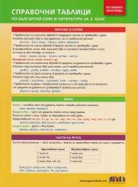 Справочни таблици по български език и литература за 3  клас