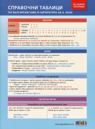 Справочни таблици по български език и литература за 4 клас